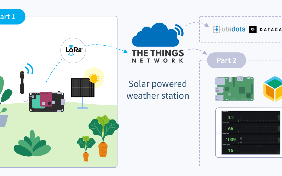 Build a simple solar-powered weather station with LoRa & The Things Network (part 1)
